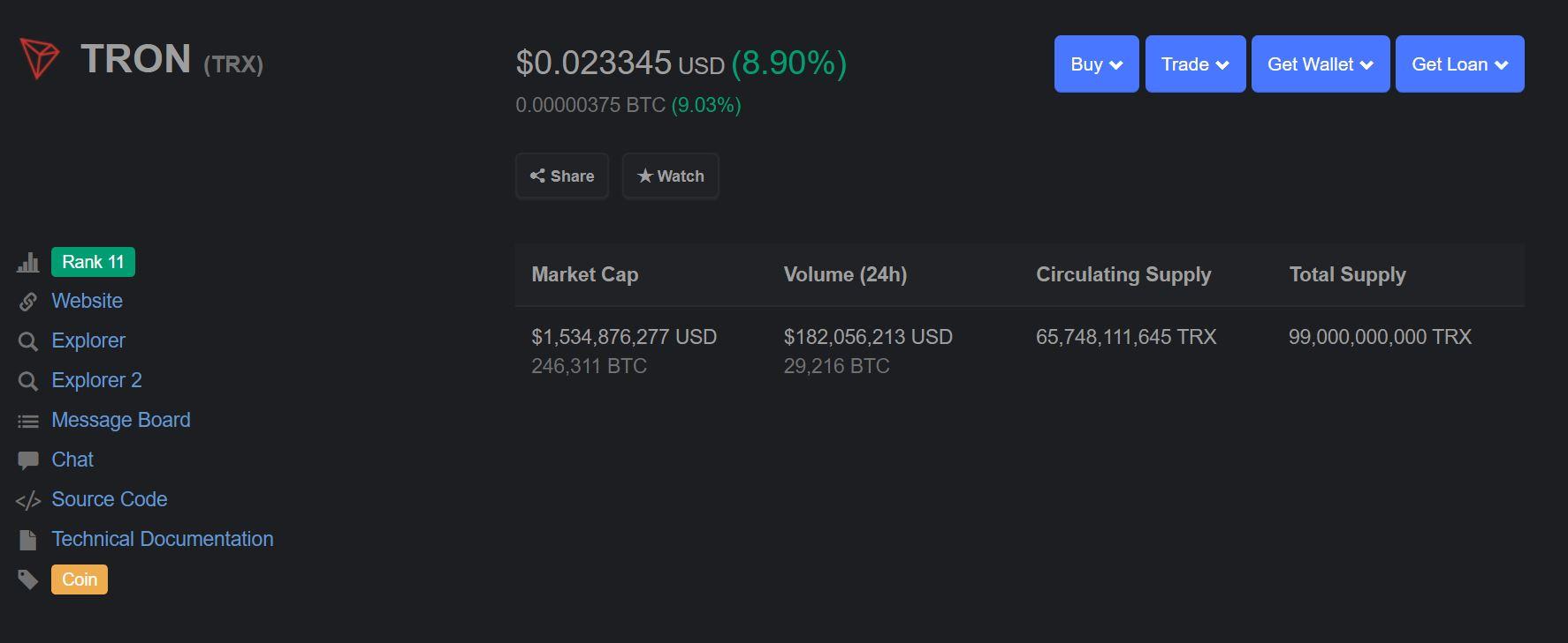 "Tron (TRX) Beats Crypto Market, 10% Gains On TVM Activation, ""Giant"" Partnership 2"