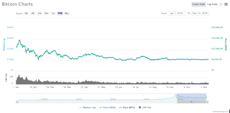 Bitcoin Price Set for Breathtaking Moonshot on the Back of Rising U.S. Debt, Says ShapeShift CEO Erik Voorhees 1