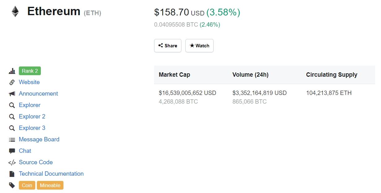 USD Ethereum