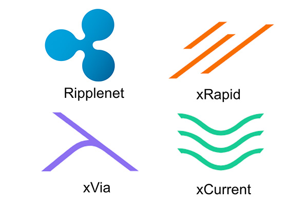 """Ripple CTO Emphasizes XRP is Not a Security. """"We Need To Get Rid of That Uncertainty,"""" He Says 1"""