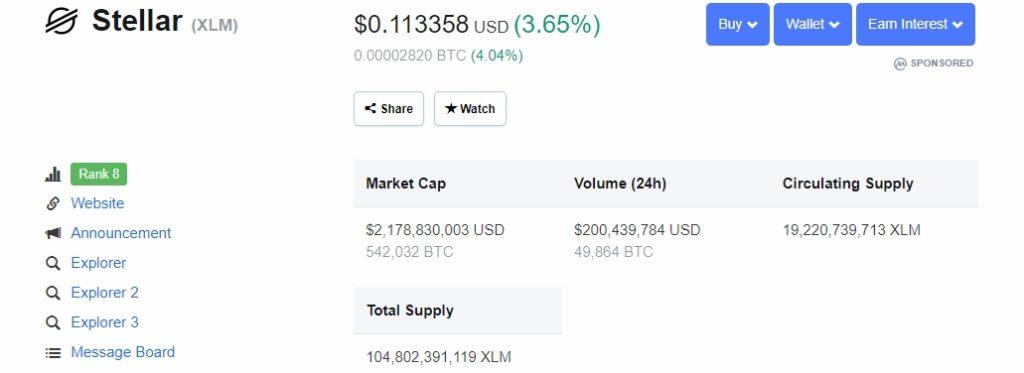 Stellar XLM/USD Above $0.1130: Latest Updates Regarding XRP's Competitor 1