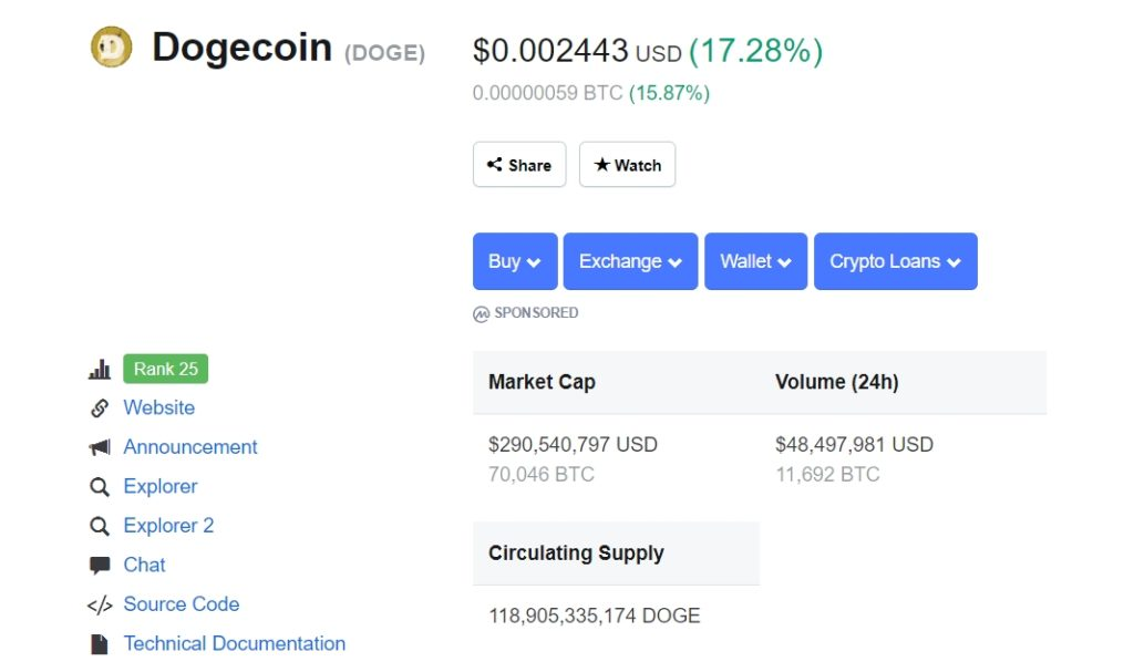 Dogecoin (DOGE) Wakes Up: Only Double Digit Increasing Coin 2
