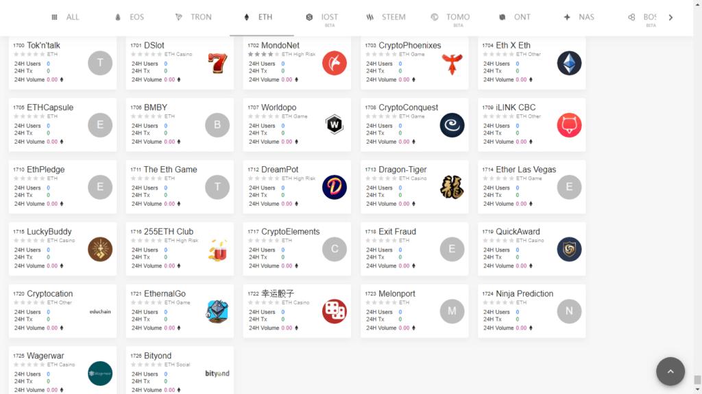 Ethereum has 1724 dapp listed according to dappreview.com
