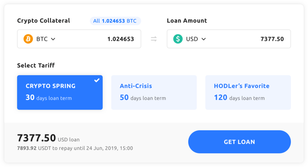 How to Buy BTC for Just 10% of its Value on YouHodler 2