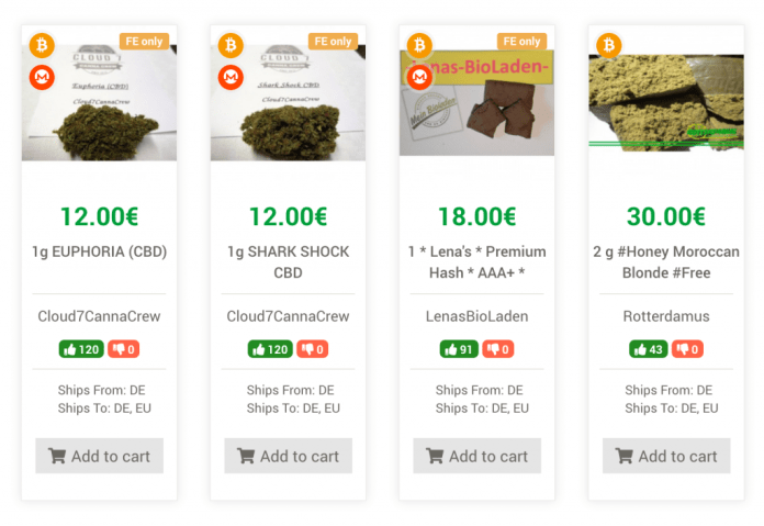 6 Popular Darknet Marketplaces That Accept Cryptocurrency