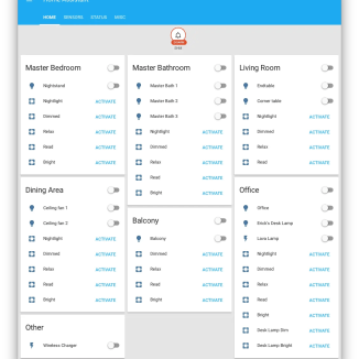 Home Assistant - Home
