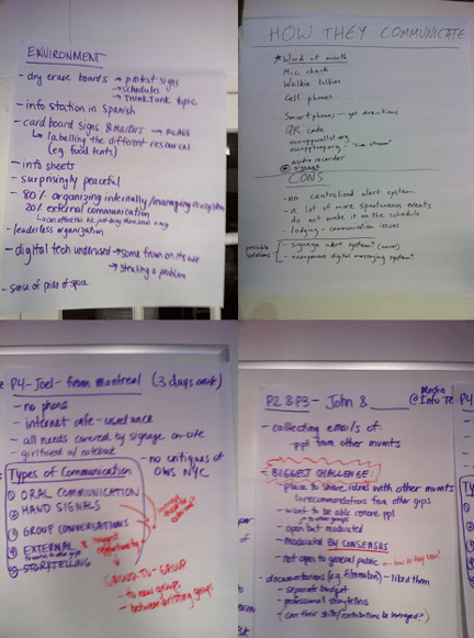Some of the field teams' observations on communication and coordination.