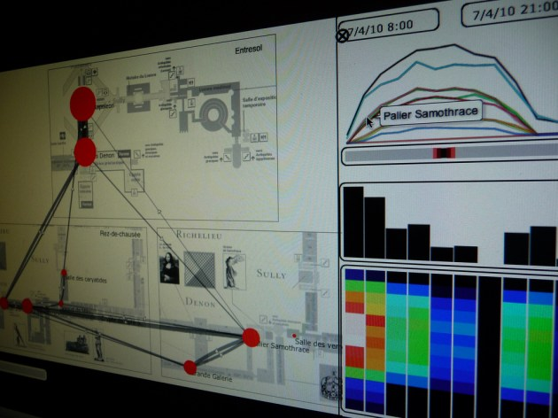 Data exploration in Quadrigram for an analysis of occupancy levels and visitors flows
