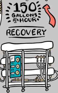 ethos recovery