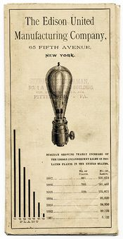 Edison's Electric Light and Power System  Engineering and Technology History Wiki