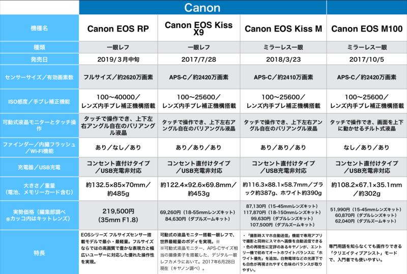camera03_01