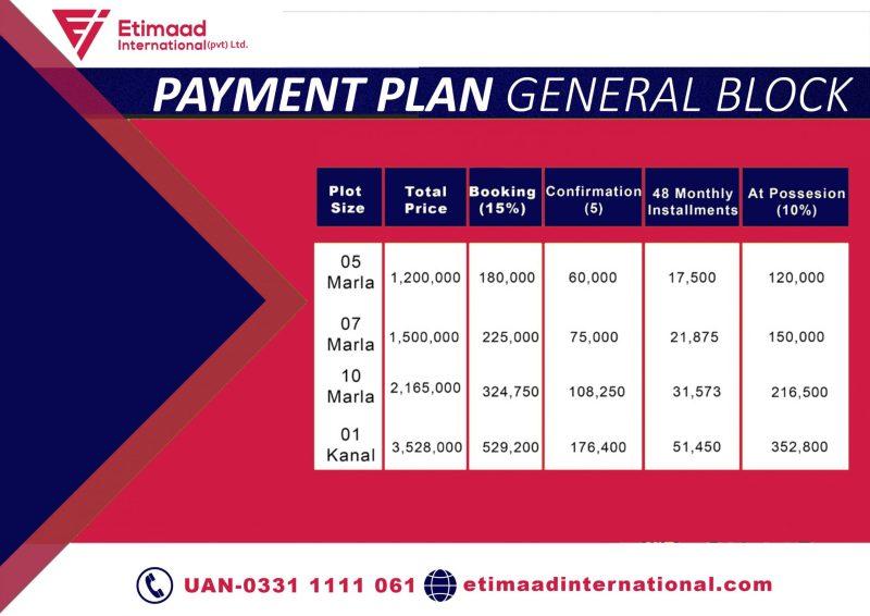 Payment Plan Rudn Enclave Rawalpindi General Block