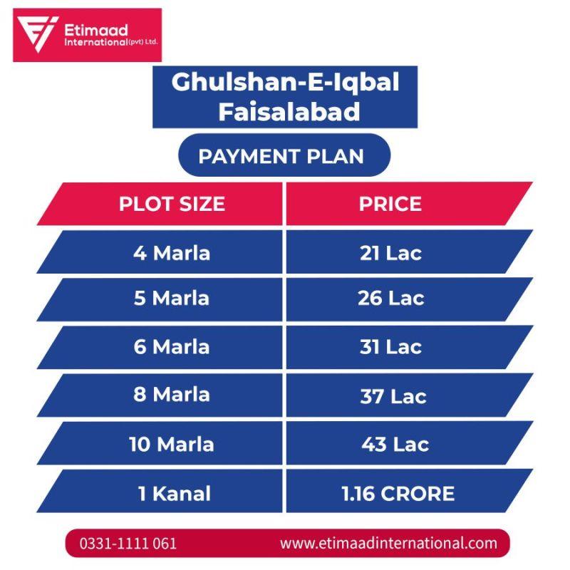 Ghulshan-e-Iqbal Payment Plan