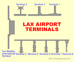 LAX: New Terminal 1 and 5