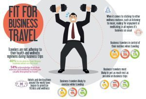 New year, new you? Not necessarily for business travelers