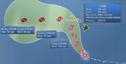 Hurricane Lane downgraded to Category 2: Flash Flood Watch continues for all of Hawaii