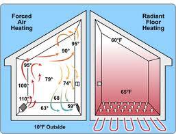 Radiant Floor Heating Advantages
