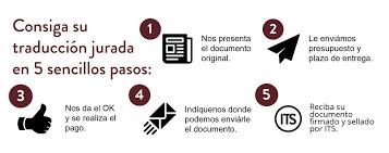 pasos para conseguir una traducción jurada rumano