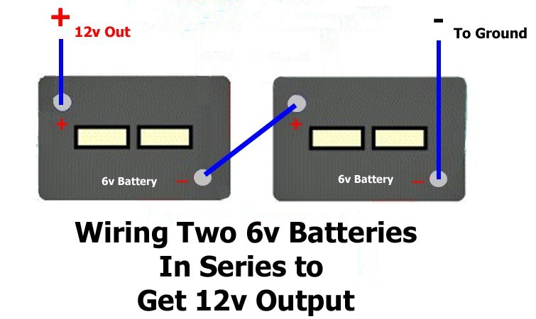How To Wire Two 6-Volt Batteries In Series To Produce 12