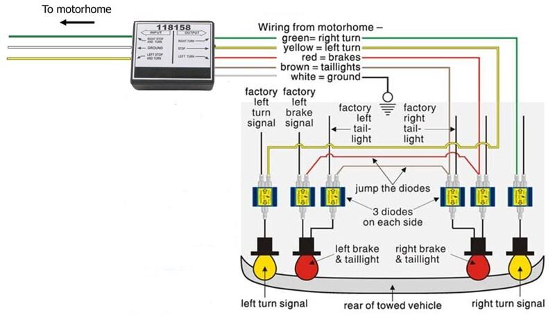 Installing The Roadmaster 6-Diode Universal Wiring Kit On