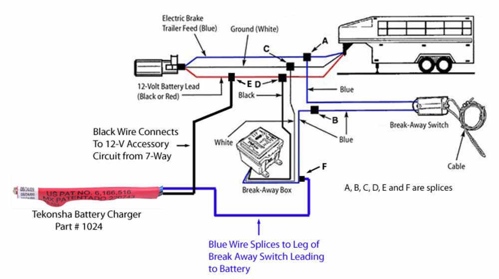 Tekonsha Battery Charger For Trailer Breakaway Systems
