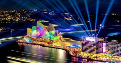 8 Attractions that Make Sydney an Indescribable Place