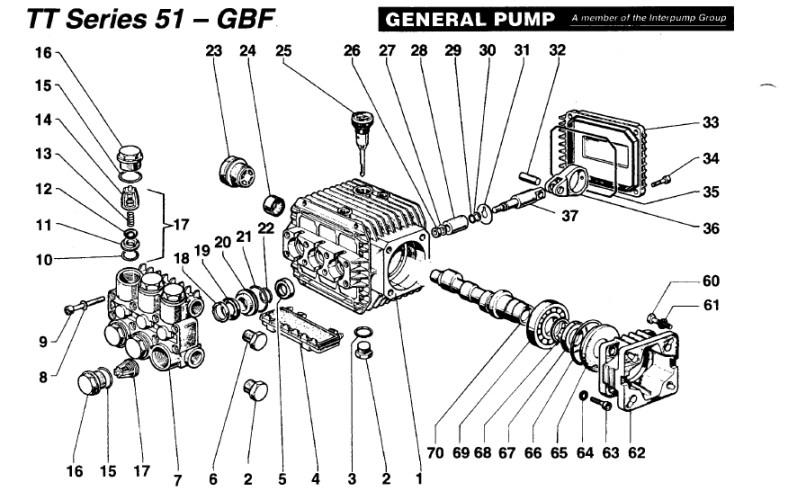 Ar Pressure Washer Pump Repair Parts | Jidimotor co