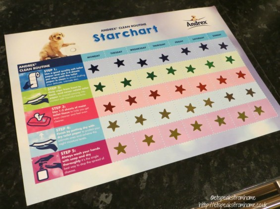 andrex complete star chart