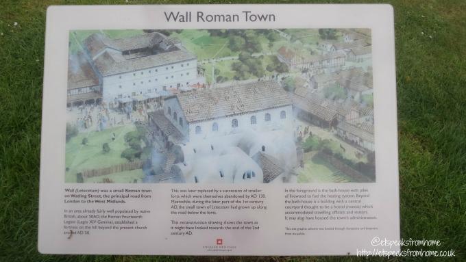 Wall Roman Site map