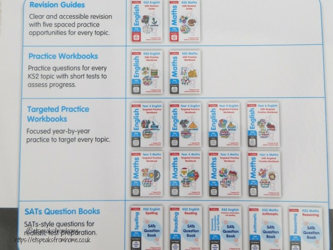 Revision That Sticks with Collins guide
