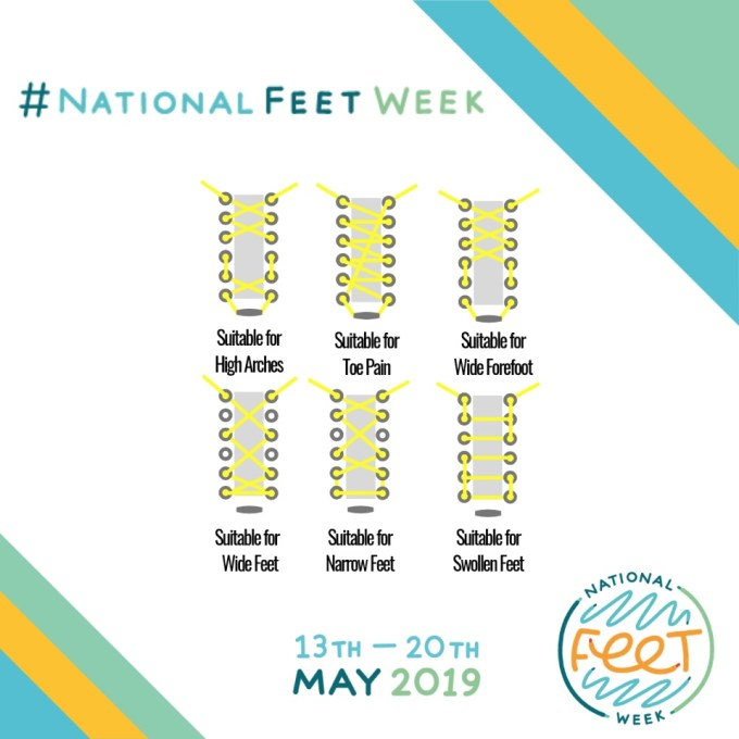 National Feet Week 2020 lace chart