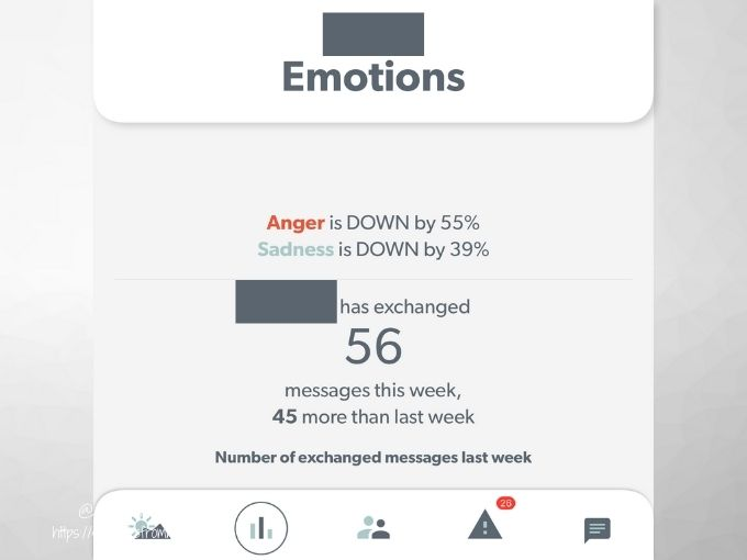Wing Care App emotion