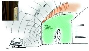 Principe du mur anti-bruit