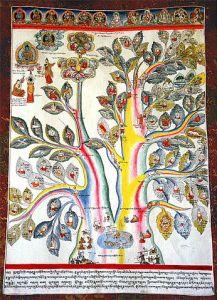 Peinture représentant les principes de la médecine Tibétaine