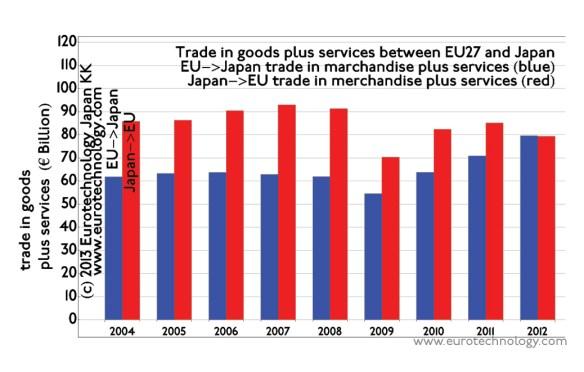EU-Japan news – Europe-Japan