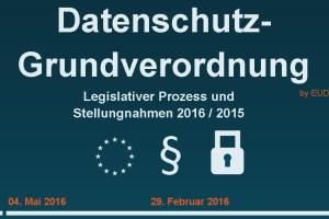 Timeline der DSGVO: Legislativer Prozess und Stellungnahme Infografik 2016 / 2015