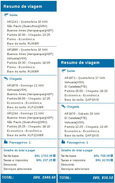 Passagens MultiDestinos - Ida e Volta