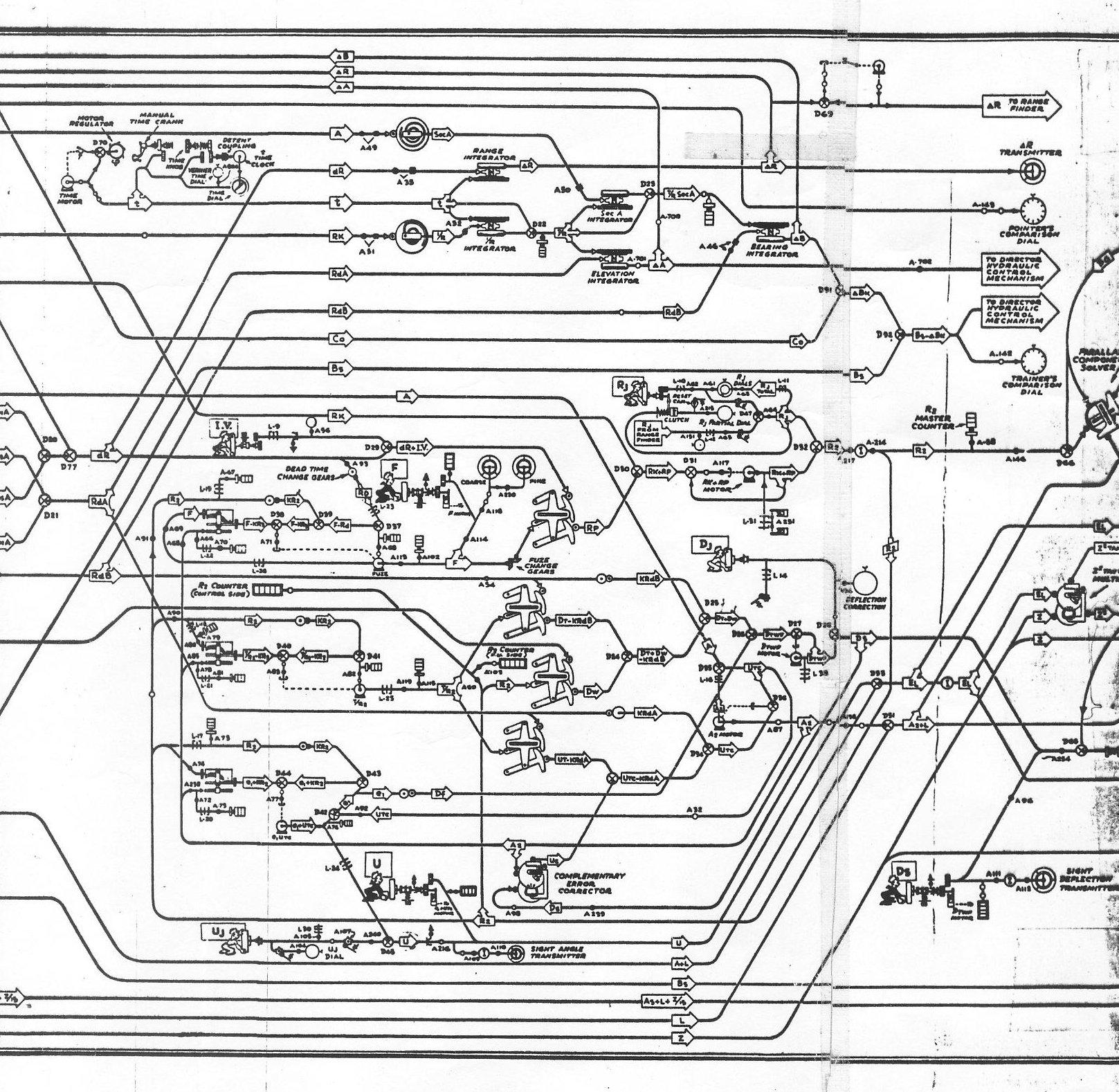 Flow Schematic Computer Mk 10