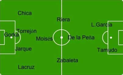 Alineación Espanyol
