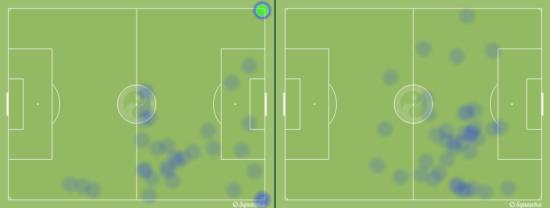 - El mapa de Coutinho (izquierda) y Messi (derecha) hasta la lesión de Iniesta. (vía squawka.com) -