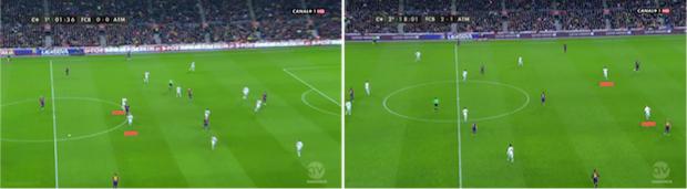 Comparativa de la posición de Griezmann y Mandzukic cuando el Barça iniciaba jugada, en la primera y la segunda mitad.