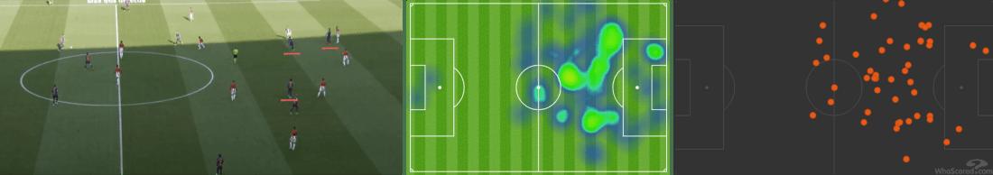 - De izquierda a derecha: el posicionamiento interiorizado de los tres delanteros del Barça, el mapa de calor de Luis Suárez (vía fcbarcelona.cat) y el mapa de pases del uruguayo (vía whoscored.com) -