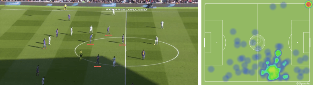- El Barça mantuvo el rombo en su medular en fase defensiva, mientras que en ataque Rakitic tendió a abrir su posición a banda. -