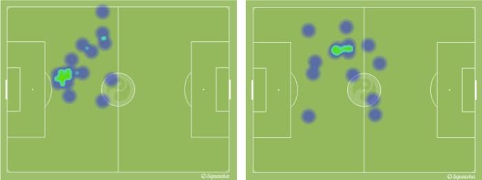 A medida que fue avanzando el primer tiempo, Messi tuvo que recibir más atrás.