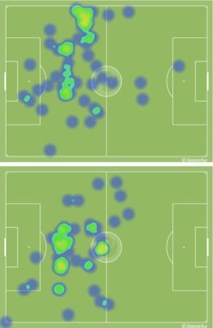 La posición de Messi en el primer tiempo y en el segundo. (vía squawka.com)