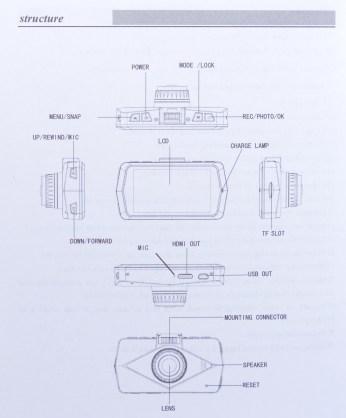 PowerLead Acoo Par002 New FULL HD 1080P Car Camera - Manual page 3.