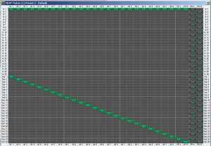 Totalmix Matrix View