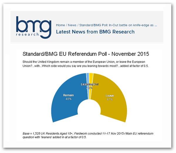 000a BMG-027 poll.jpg