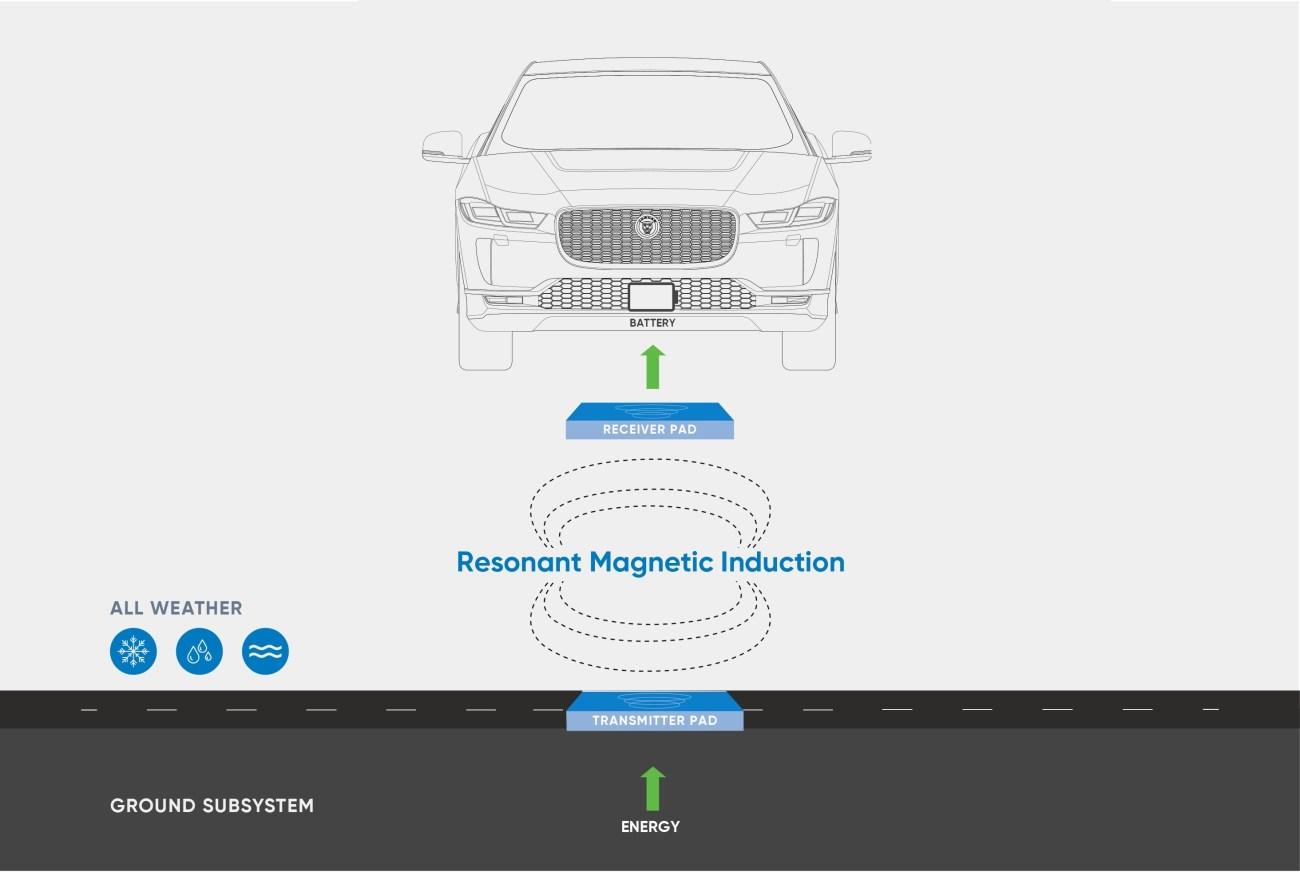 Infographic_OsloElectricity
