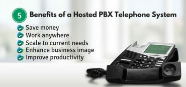 Hosted VoIP Phone System save money